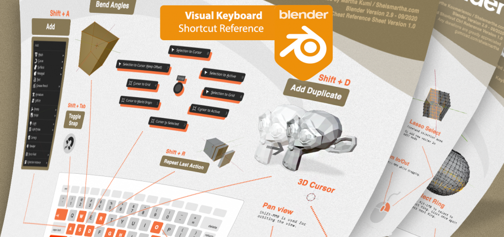 Blender Visual Keyboard Shortcut Refernce