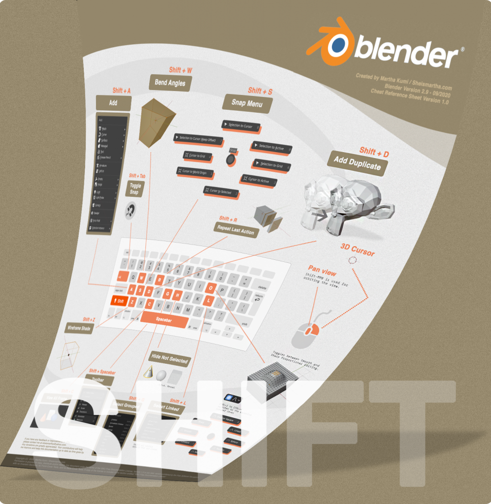 Blender Visual Keyboard Shortcut Reference